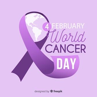Światowy dzień raka