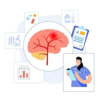 Światowy dzień udaru mózgu