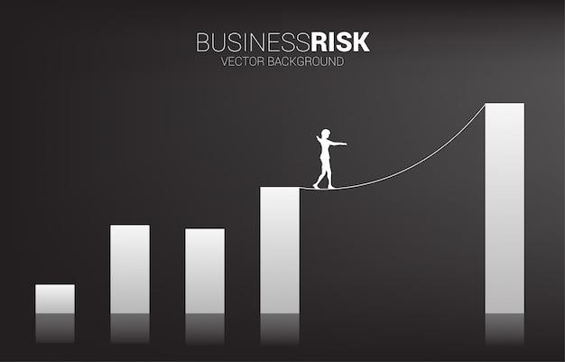 Sylwetka bizneswomanu odprowadzenie na linowym spaceru sposobie wyższy słupkowy wykres. pojęcie dla biznesowego ryzyka i wyzwania w ścieżce kariery