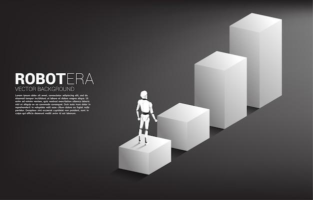 Sylwetka robota stojącego na krok wykresu słupkowego.