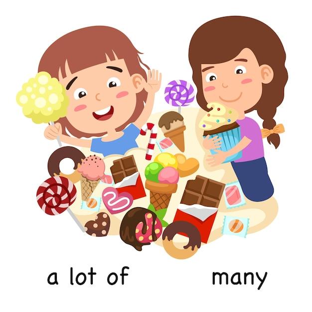 Synonimy wiele i wiele ilustracji wektorowych