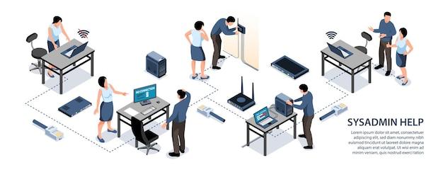 Sysadmin pomaga pracownikowi biurowemu naprawić połączenie internetowe 3d izometryczny infografiki ilustracja