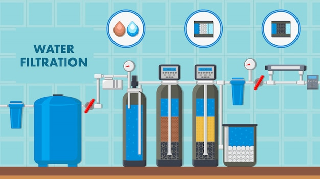 System filtracji wody z miejscem na tekst
