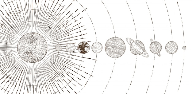 System planet orbitalnych