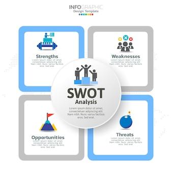 Szablon analizy swot lub technika planowania strategicznego. plansza projekt z szablonem czterech elementów.
