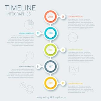 Szablon biznes timeline z plansza styl