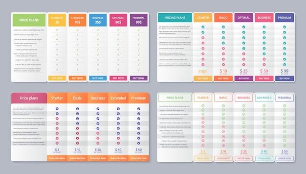 Szablon ceny tabeli. . siatka danych cenowych z 5 kolumnami. ustaw wykres planu porównawczego. porównawcze arkusze kalkulacyjne z opcjami. lista kontrolna porównuje baner taryfowy. ilustracja kolor. płaska prosta konstrukcja
