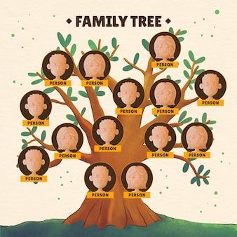 Szablon drzewa genealogicznego w stylu akwareli