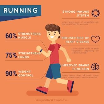 Szablon infograficzny człowieka biegnący w płaskim kształcie