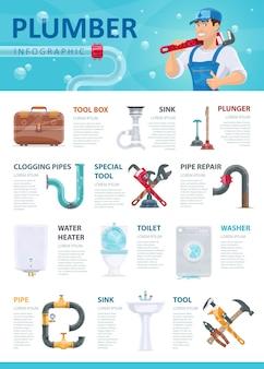 Szablon infografika usługi profesjonalnego hydraulika