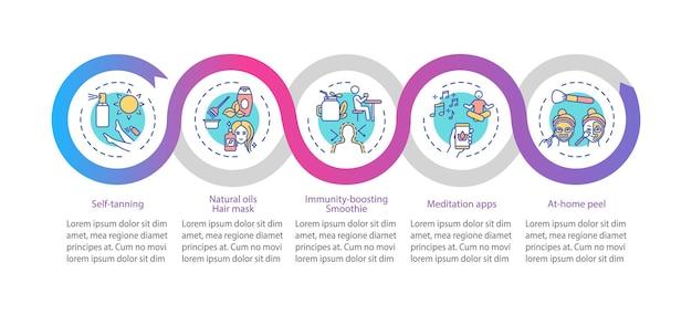Szablon infografika zabiegów kosmetycznych. maska do włosów, elementy projektu prezentacji aplikacji do medytacji. wizualizacja danych z krokami. wykres osi czasu procesu. układ przepływu pracy z ikonami liniowymi
