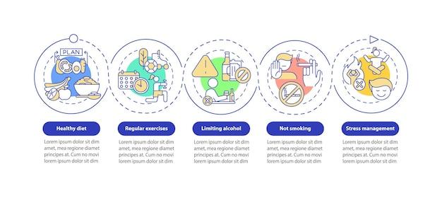 Szablon infografikę wektor leczenie nadciśnienia. elementy projektu zarys prezentacji zdrowej diety. wizualizacja danych w 5 krokach. wykres informacyjny osi czasu procesu. układ przepływu pracy z ikonami linii