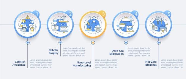 Szablon infografiki cps profesjonalistów. unikanie kolizji, elementy projektu prezentacji eksploracji głębinowej. wizualizacja danych w 5 krokach. wykres osi czasu procesu. układ przepływu pracy z ikonami liniowymi