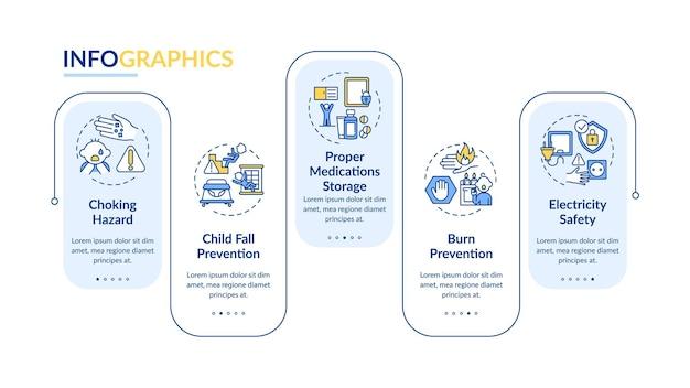 Szablon infografiki domu babyproofing. elementy projektu prezentacji domu zabezpieczającego przed dziećmi. wizualizacja danych w 5 krokach. wykres osi czasu procesu. układ przepływu pracy z ikonami liniowymi