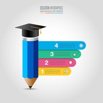 Szablon infografiki edukacji 4-krokowa opcja