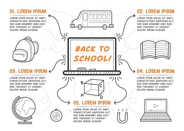 Szablon infografiki edukacji z powrotem do szkoły. ręcznie rysowane tablica w centrum. pięć kroków z opisem. ilustracja wektorowa.