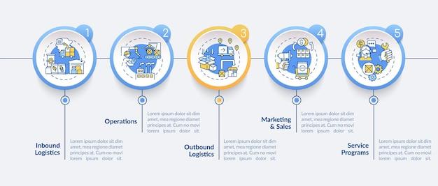 Szablon infografiki elementów łańcucha wartości. elementy projektu prezentacji logistyki wychodzącej. wizualizacja danych w 5 krokach. wykres osi czasu procesu. układ przepływu pracy z ikonami liniowymi