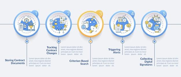Szablon infografiki funkcji oprogramowania do zarządzania umowami. elementy projektu prezentacji dokumentów. wizualizacja danych w 5 krokach. wykres osi czasu procesu. układ przepływu pracy z ikonami liniowymi