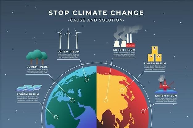 Szablon infografiki gradientowej zmiany klimatu