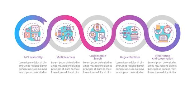 Szablon infografiki korzyści biblioteki online. ogromne elementy projektu prezentacji kolekcji. wizualizacja danych w 5 krokach. wykres osi czasu procesu. układ przepływu pracy z ikonami liniowymi