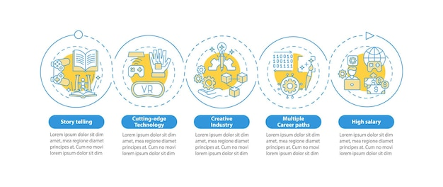 Szablon infografiki korzyści dla branży projektowania gier. elementy projektu prezentacji nowoczesnych technologii. wizualizacja danych w 5 krokach. wykres osi czasu procesu. układ przepływu pracy z ikonami liniowymi
