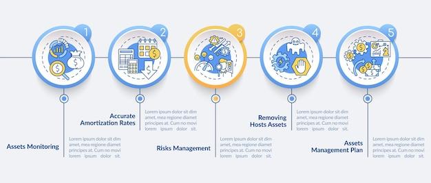 Szablon infografiki korzyści kontroli zasobów. amortyzacja, zarządzanie elementami projektu prezentacji planu. wizualizacja danych w 5 krokach. wykres osi czasu procesu. układ przepływu pracy z ikonami liniowymi