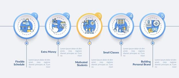 Szablon infografiki korzyści korepetycji online. dodatkowe elementy projektu prezentacji pieniędzy. wizualizacja danych z krokami. wykres osi czasu procesu. układ przepływu pracy z ikonami liniowymi