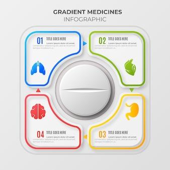 Szablon infografiki leków gradientu