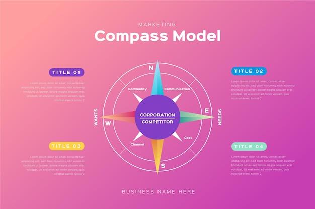 Szablon infografiki liniowy kompas