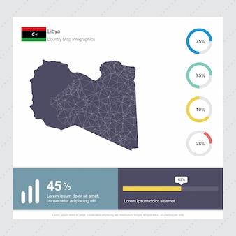 Szablon infografiki mapa i flaga libii