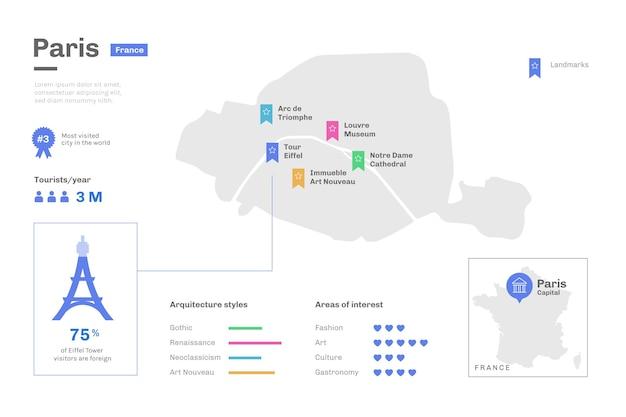 Szablon infografiki mapę paryża