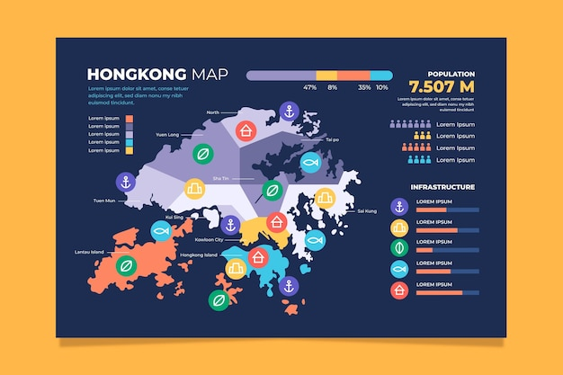Szablon infografiki mapy płaski hong kong