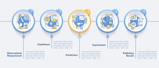 Szablon infografiki metody zbierania danych. elementy projektu prezentacji eksperymentów. wizualizacja danych w 5 krokach. wykres osi czasu procesu. układ przepływu pracy z ikonami liniowymi