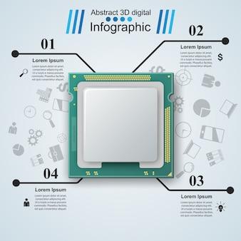 Szablon infografiki mikroprocesora, chipa, elementów elektronicznych