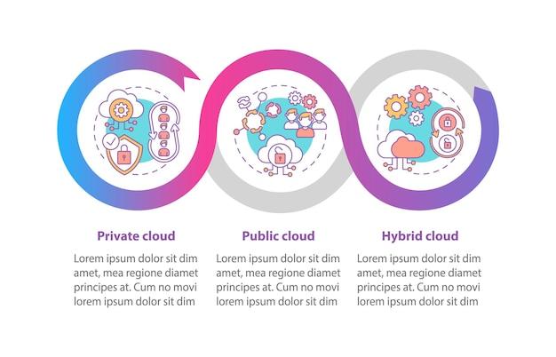 Szablon infografiki modeli saas. elementy projektu prezentacji chmur prywatnych, publicznych, hybrydowych. wizualizacja danych w 3 krokach. wykres osi czasu procesu. układ przepływu pracy z ikonami liniowymi