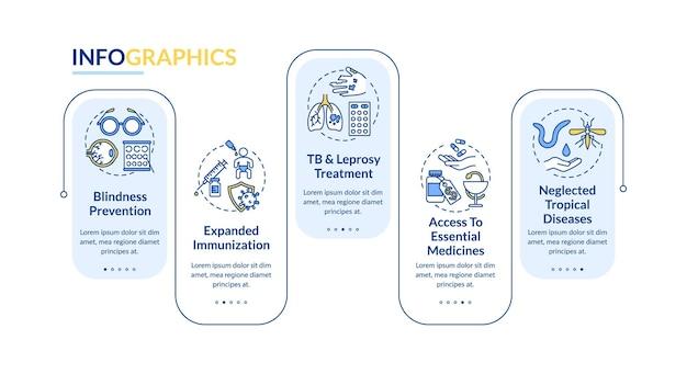 Szablon infografiki najlepszych międzynarodowych programów zdrowotnych. elementy projektu prezentacji ślepota. wizualizacja danych w 5 krokach. wykres osi czasu procesu. układ przepływu pracy z ikonami liniowymi