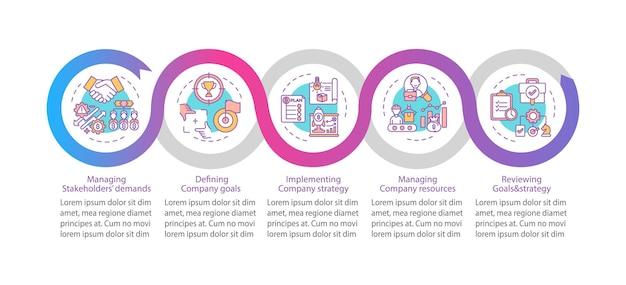 Szablon infografiki najważniejszych zadań zarządzania. zarządzanie interesariuszami wymaga elementów projektu prezentacji. wizualizacja danych w 5 krokach. wykres osi czasu procesu. układ przepływu pracy z ikonami liniowymi