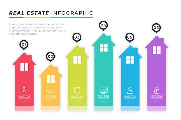 Szablon infografiki nieruchomości