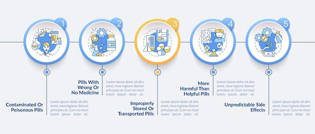 Szablon infografiki niezarejestrowanych aptek. elementy projektu prezentacji. pigułki bez leków. wizualizacja danych w 5 krokach. wykres osi czasu procesu. układ przepływu pracy z ikonami liniowymi