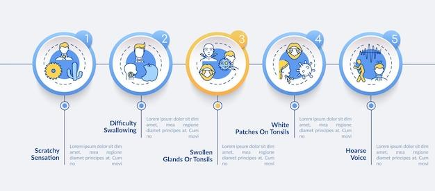 Szablon infografiki objawy zapalenia gardła