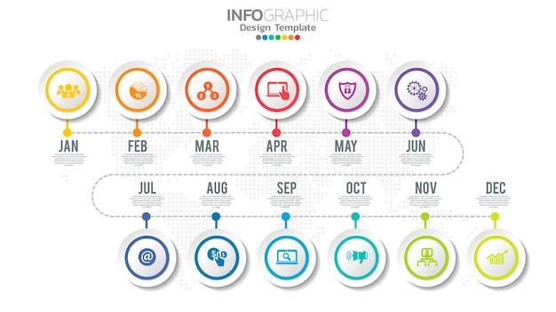 Szablon infografiki osi czasu z dwunastoma miesiącami.