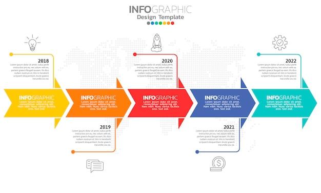 Szablon infografiki osi czasu ze strzałkami i 5 opcjami
