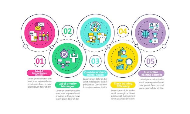 Szablon infografiki powrotu pracownika. komunikacja, priorytety elementy projektu prezentacji. wizualizacja danych w 5 krokach. wykres osi czasu procesu. układ przepływu pracy z ikonami liniowymi