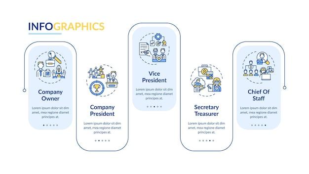 Szablon infografiki pracy najwyższego kierownictwa firmy. elementy projektu prezentacji właściciela firmy. wizualizacja danych w 5 krokach. wykres osi czasu procesu. układ przepływu pracy z ikonami liniowymi