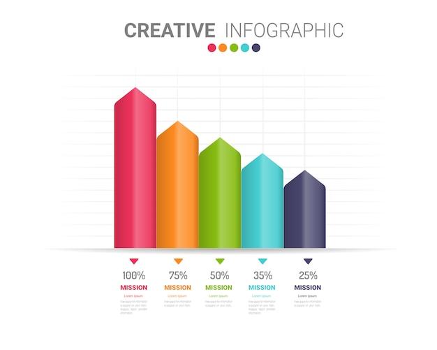 Szablon infografiki prezentacji wykresu.