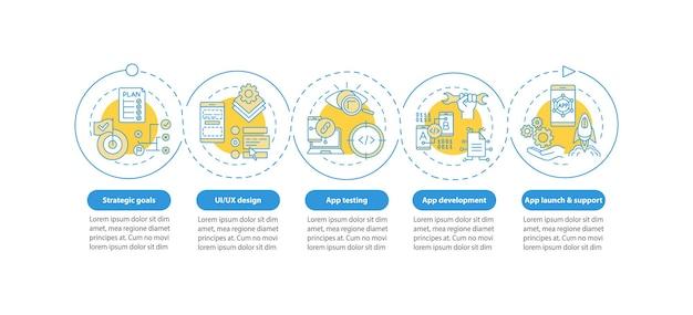 Szablon infografiki procesu tworzenia aplikacji mobilnych
