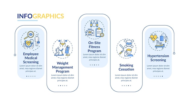 Szablon infografiki programów odnowy biologicznej obszaru roboczego. przeglądy, rzucanie palenia elementy projektu prezentacji. wizualizacja danych z krokami. wykres osi czasu procesu. układ przepływu pracy z ikonami liniowymi