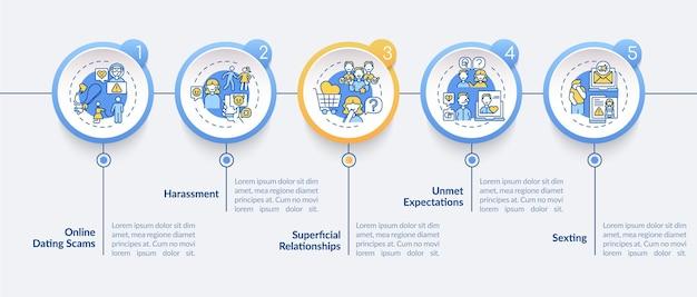 Szablon infografiki randek online