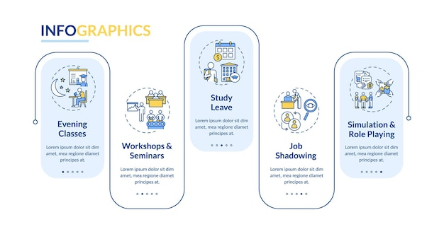 Szablon infografiki rodzajów rozwoju personelu. seminaria, elementy projektu job shadowing do prezentacji. wizualizacja danych z krokami. wykres osi czasu procesu. układ przepływu pracy z ikonami liniowymi
