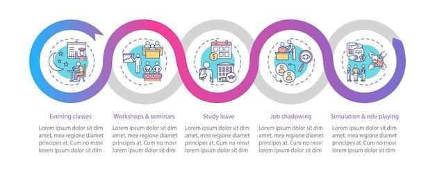 Szablon infografiki rodzajów rozwoju personelu. szkoła wieczorowa, nauka urlopu elementów projektu prezentacji. wizualizacja danych w 5 krokach. wykres osi czasu procesu. układ przepływu pracy z ikonami liniowymi